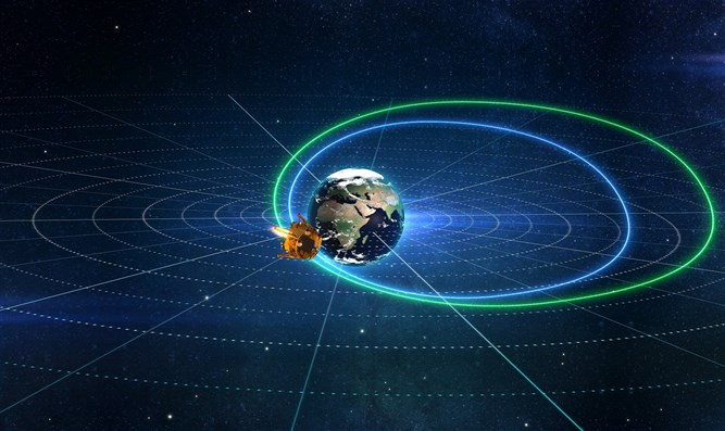 The Israeli spacecraft's route
